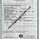 Acta o Certificado de Matrimonio